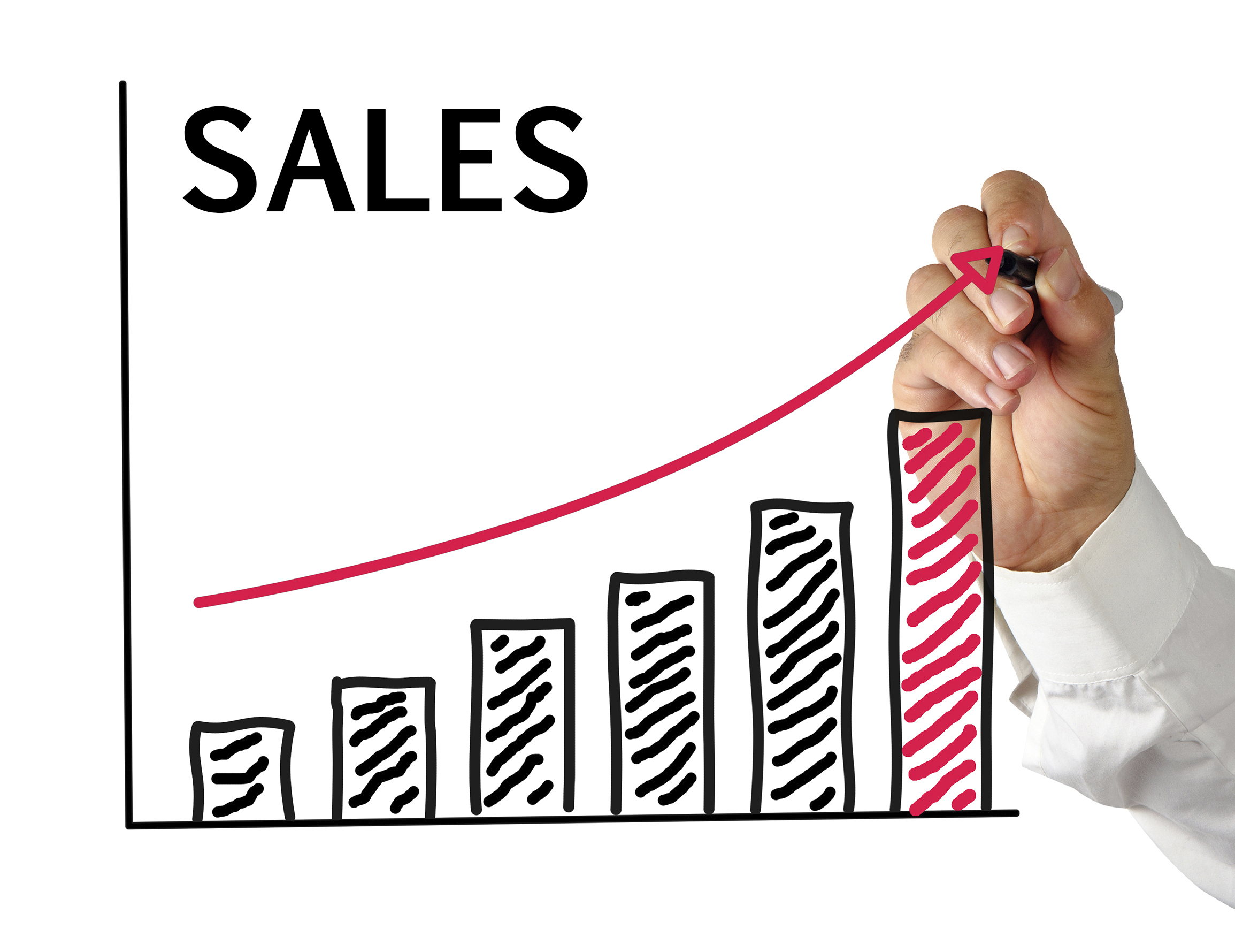 AA-sales-potential