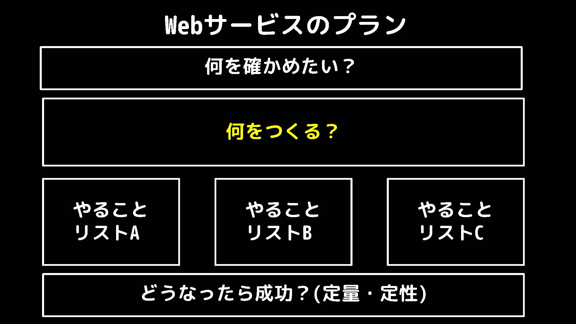 web-160911152159_%e3%83%9a%e3%83%bc%e3%82%b8_48